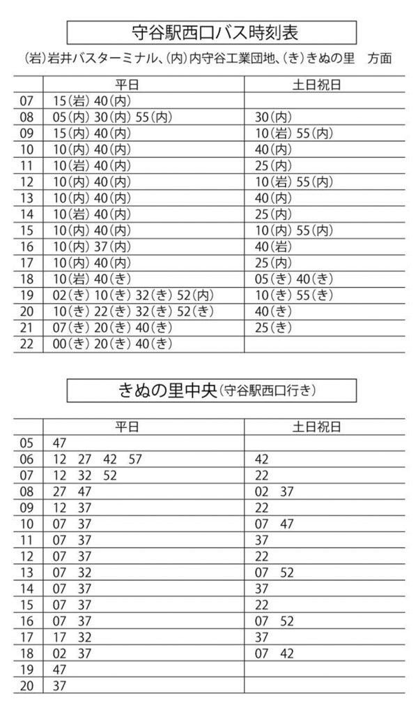 きぬの湯 路線バス時刻表